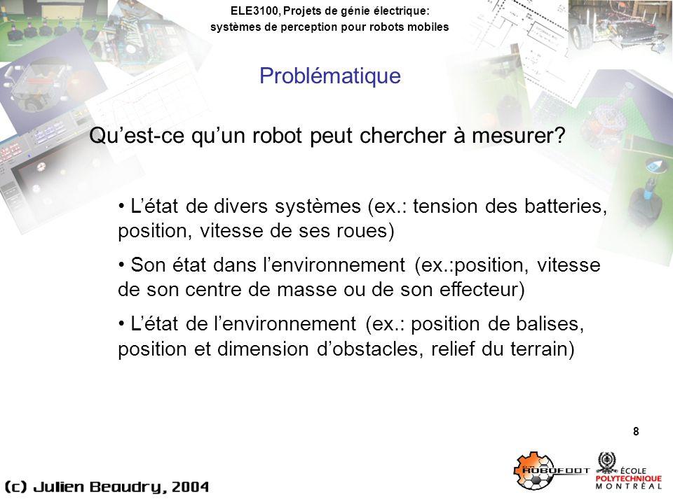 ELE3100, Projets de génie électrique: systèmes de perception pour robots mobiles Problématique 8 Quest-ce quun robot peut chercher à mesurer.