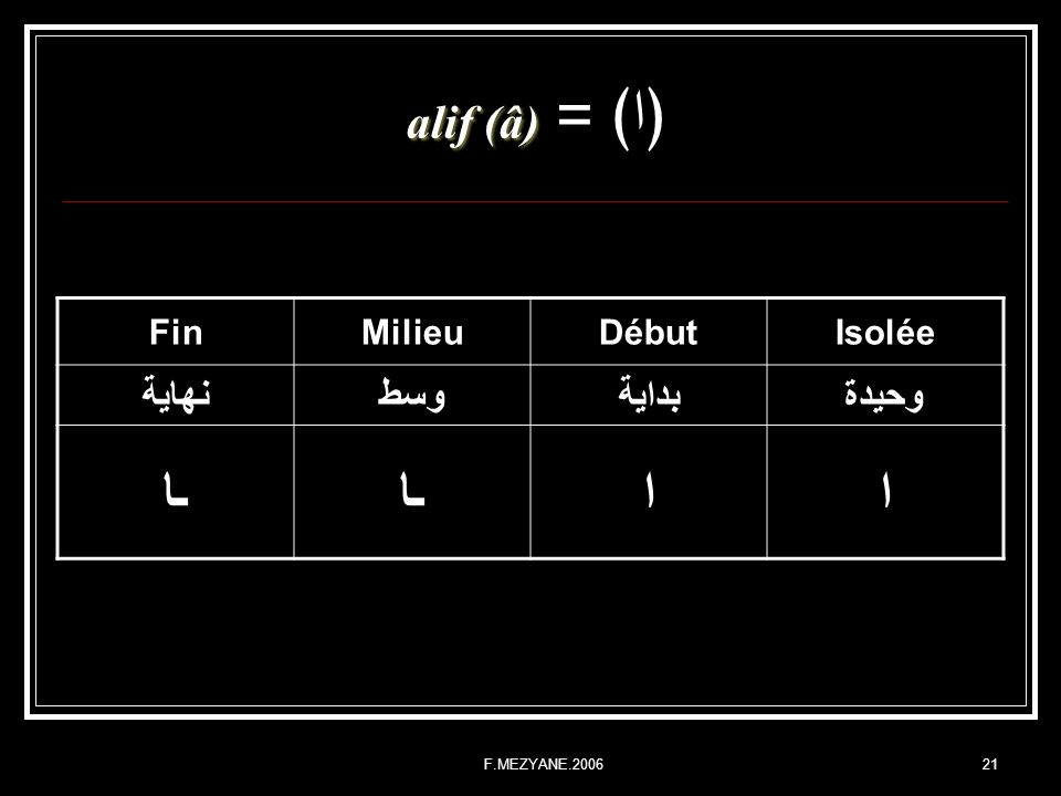 F.MEZYANE.200621 alif (â)ا = alif (â) IsoléeDébutMilieuFin وحيدةبدايةوسطنهاية ااـا