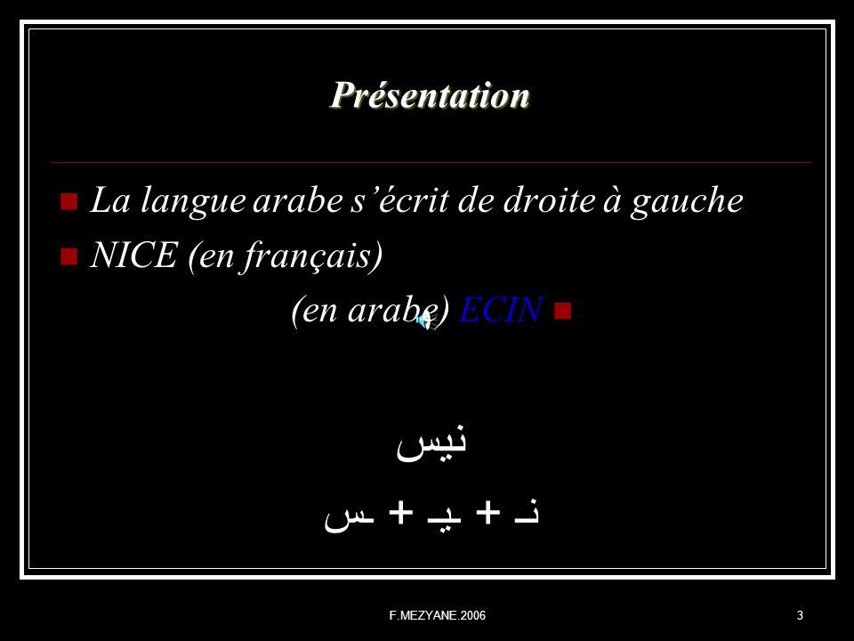 F.MEZYANE.20063 Présentation La langue arabe sécrit de droite à gauche NICE (en français) (en arabe) ECIN نيس نـ + ـيـ + ـس