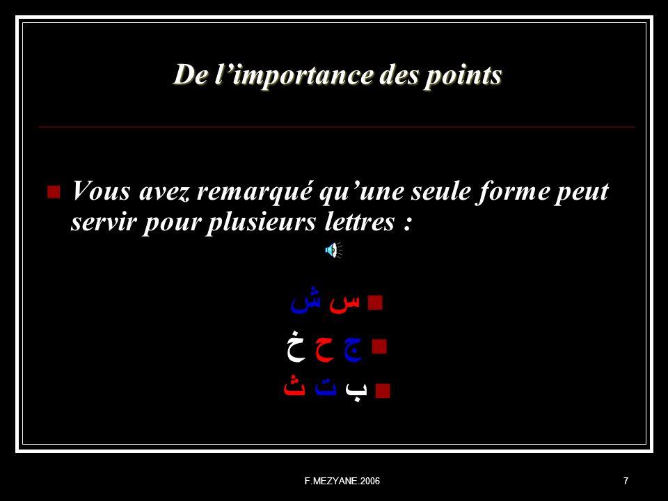F.MEZYANE.20067 De limportance des points Vous avez remarqué quune seule forme peut servir pour plusieurs lettres : س ش ج ح خ ب ت ث