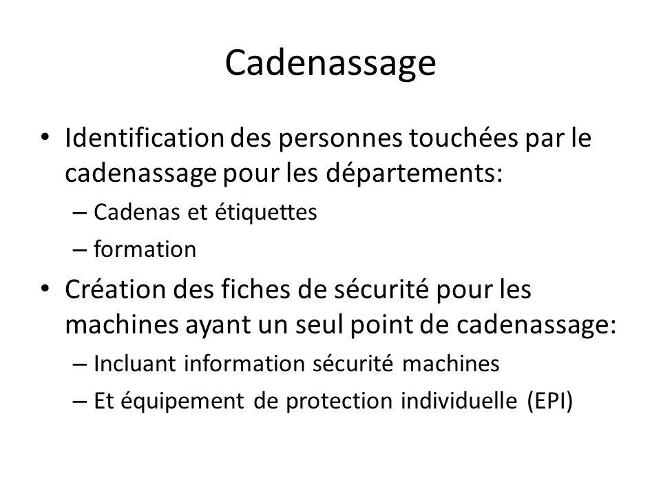 Cadenassage Identification des personnes touchées par le cadenassage pour les départements: – Cadenas et étiquettes – formation Création des fiches de