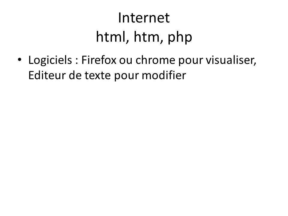 Internet html, htm, php Logiciels : Firefox ou chrome pour visualiser, Editeur de texte pour modifier