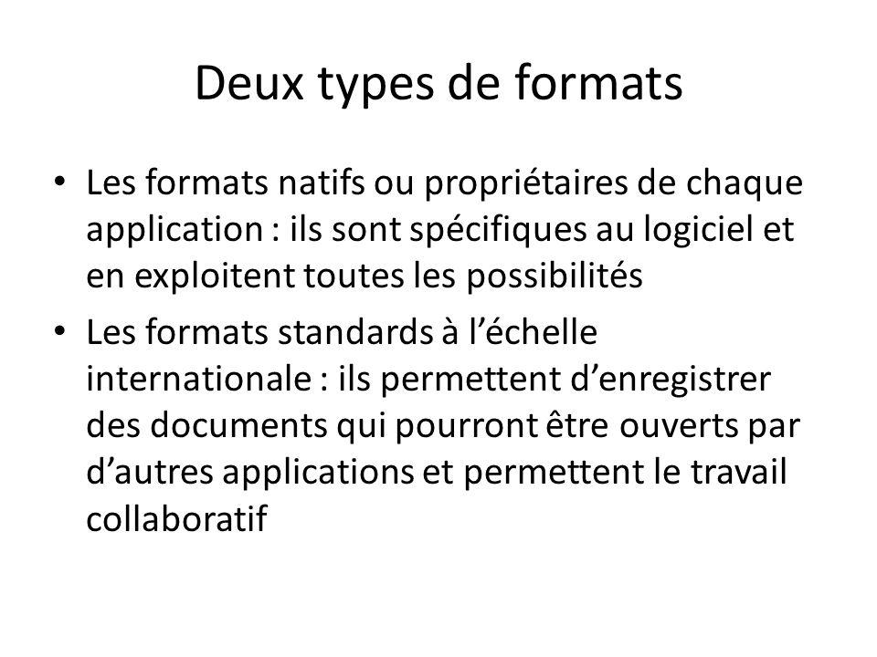 Deux types de formats Les formats natifs ou propriétaires de chaque application : ils sont spécifiques au logiciel et en exploitent toutes les possibilités Les formats standards à léchelle internationale : ils permettent denregistrer des documents qui pourront être ouverts par dautres applications et permettent le travail collaboratif