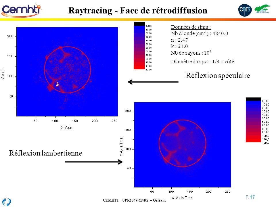 CEMHTI - UPR3079 CNRS – Orléans P. 17 Raytracing - Face de rétrodiffusion Réflexion spéculaire Données de simu : Nb donde (cm -1 ) : 4840.0 n : 2.47 k