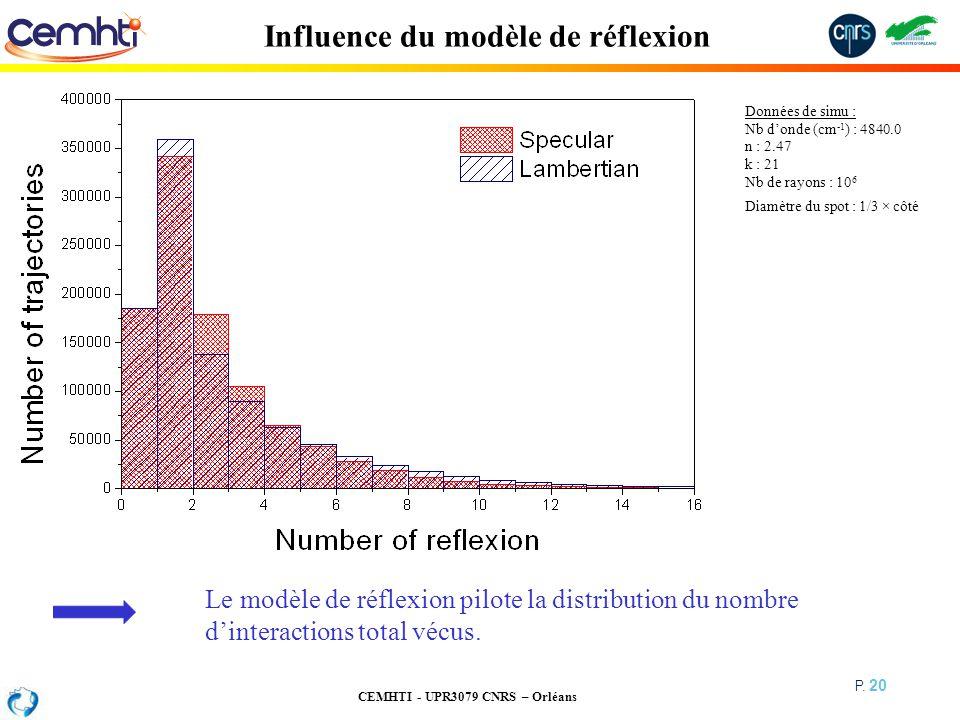 CEMHTI - UPR3079 CNRS – Orléans P. 20 Influence du modèle de réflexion Le modèle de réflexion pilote la distribution du nombre dinteractions total véc
