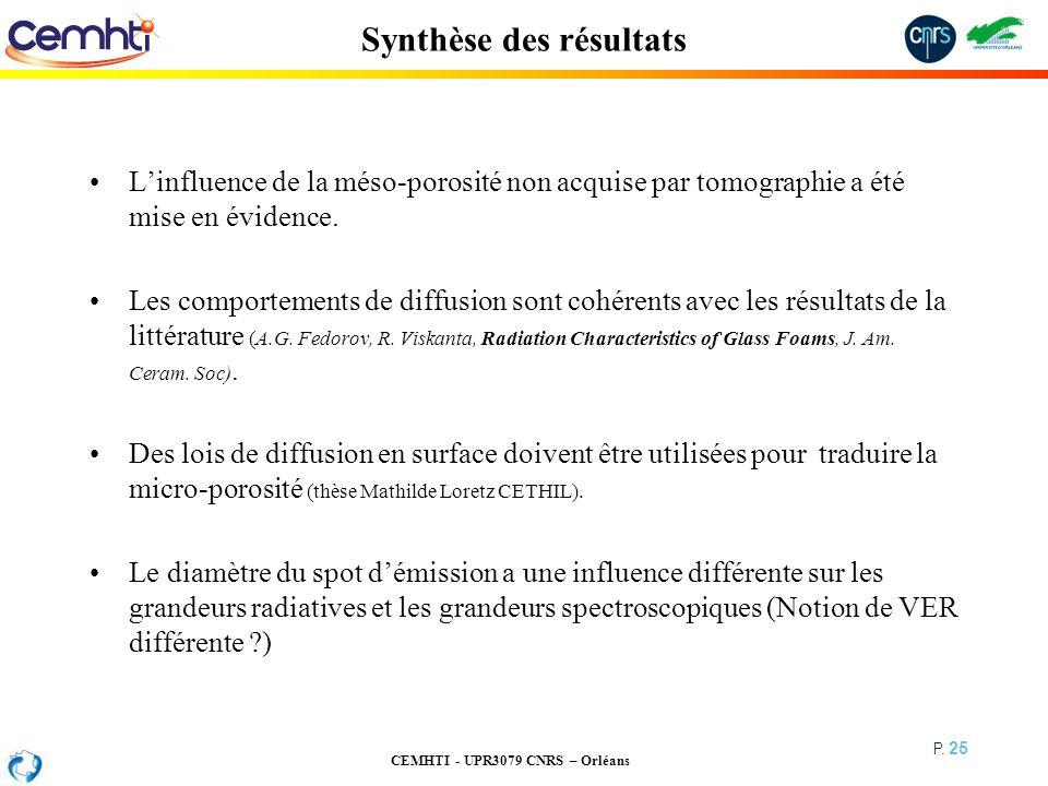 CEMHTI - UPR3079 CNRS – Orléans P. 25 Synthèse des résultats Linfluence de la méso-porosité non acquise par tomographie a été mise en évidence. Les co
