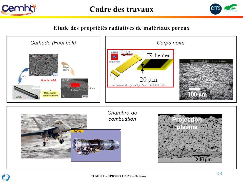 CEMHTI - UPR3079 CNRS – Orléans P. 4 Cadre des travaux Etude des propriétés radiatives de matériaux poreux 200 µm Chambre de combustion Projection pla