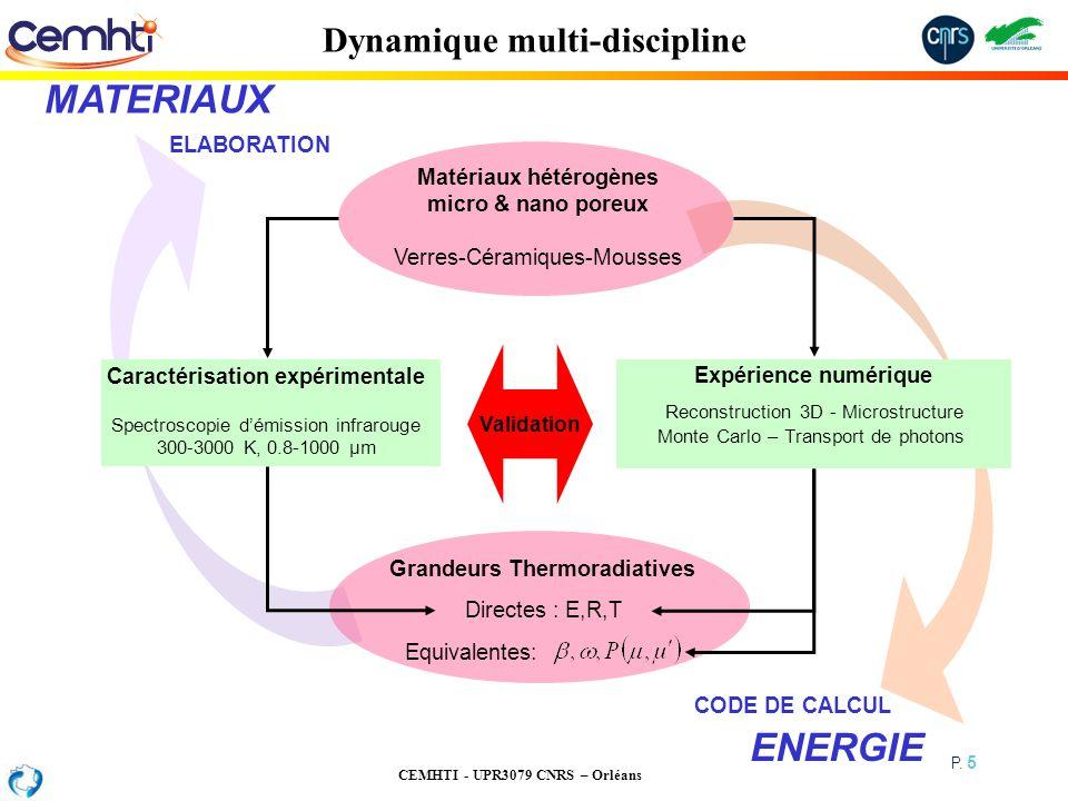 CEMHTI - UPR3079 CNRS – Orléans P. 5 Dynamique multi-discipline Matériaux hétérogènes micro & nano poreux Verres-Céramiques-Mousses Grandeurs Thermora