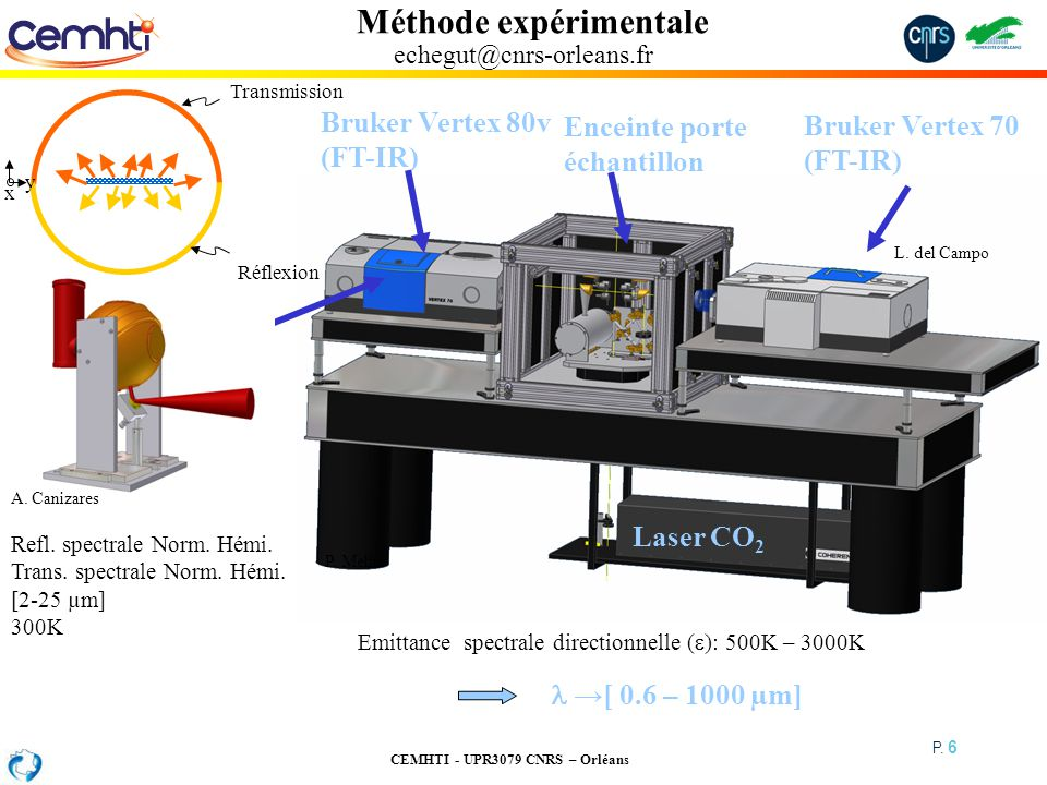 CEMHTI - UPR3079 CNRS – Orléans P. 6 L. del Campo Méthode expérimentale Laser CO 2 Bruker Vertex 80v (FT-IR) Bruker Vertex 70 (FT-IR) Enceinte porte é