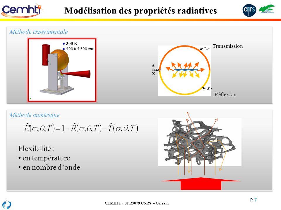 CEMHTI - UPR3079 CNRS – Orléans P. 7 Modélisation des propriétés radiatives 300 K 400 à 5 500 cm -1 y x Transmission Réflexion Flexibilité : en tempér