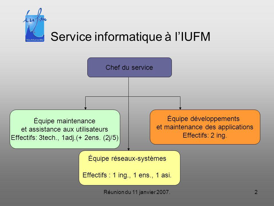 Réunion du 11 janvier 2007.2 Service informatique à lIUFM Équipe maintenance et assistance aux utilisateurs Effectifs: 3tech., 1adj.(+ 2ens.