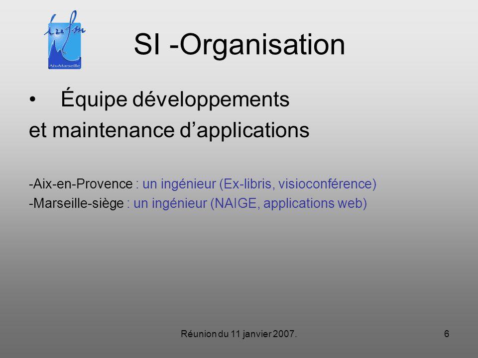 Réunion du 11 janvier 2007.6 SI -Organisation Équipe développements et maintenance dapplications -Aix-en-Provence : un ingénieur (Ex-libris, visioconférence) -Marseille-siège : un ingénieur (NAIGE, applications web)