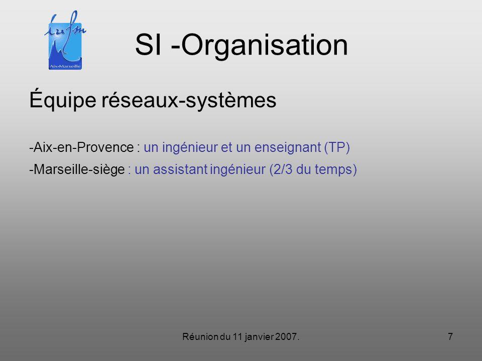 Réunion du 11 janvier 2007.7 SI -Organisation Équipe réseaux-systèmes -Aix-en-Provence : un ingénieur et un enseignant (TP) -Marseille-siège : un assistant ingénieur (2/3 du temps)