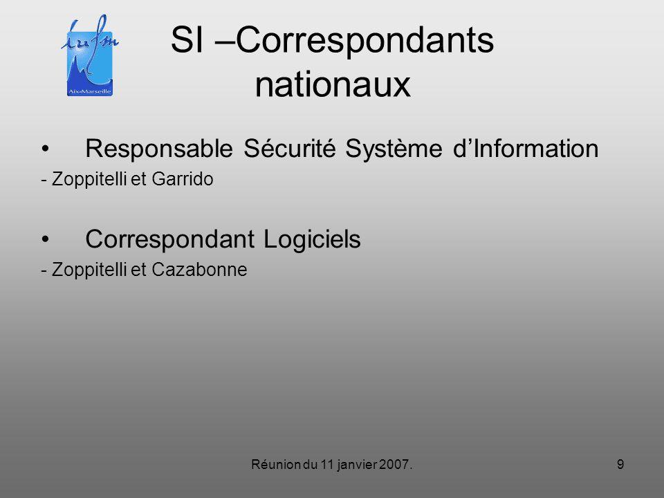 Réunion du 11 janvier 2007.9 SI –Correspondants nationaux Responsable Sécurité Système dInformation - Zoppitelli et Garrido Correspondant Logiciels - Zoppitelli et Cazabonne