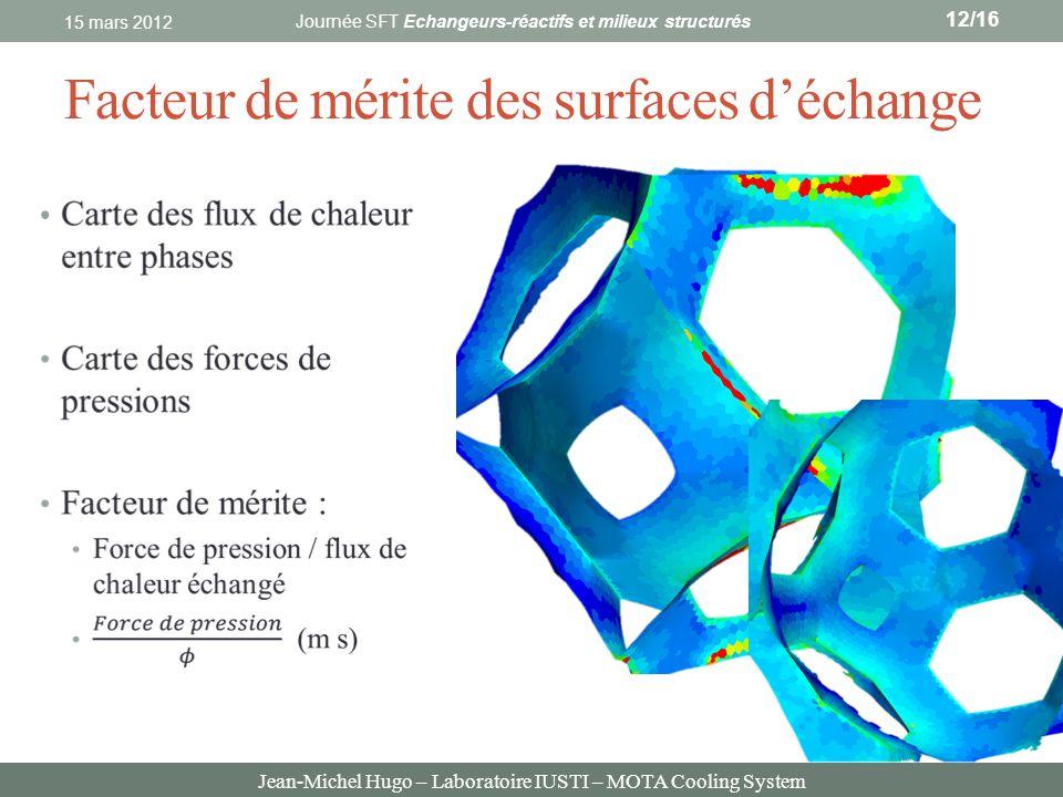 Jean-Michel Hugo – Laboratoire IUSTI – MOTA Cooling System Facteur de mérite des surfaces déchange 15 mars 2012 Journée SFT Echangeurs-réactifs et mil
