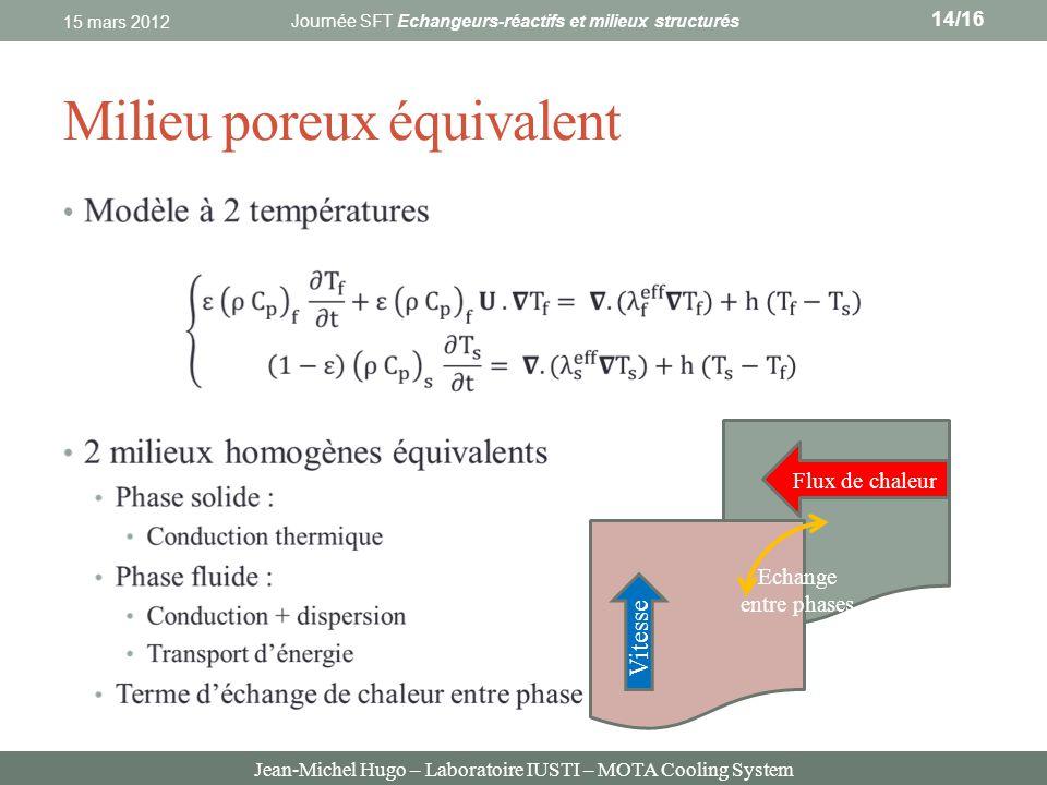 Jean-Michel Hugo – Laboratoire IUSTI – MOTA Cooling System Milieu poreux équivalent 15 mars 2012 Flux de chaleur Vitesse Echange entre phases Journée