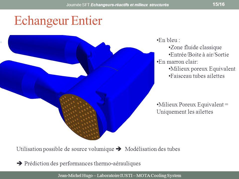 Jean-Michel Hugo – Laboratoire IUSTI – MOTA Cooling System Echangeur Entier En bleu : Zone fluide classique Entrée/Boite à air/Sortie En marron clair: