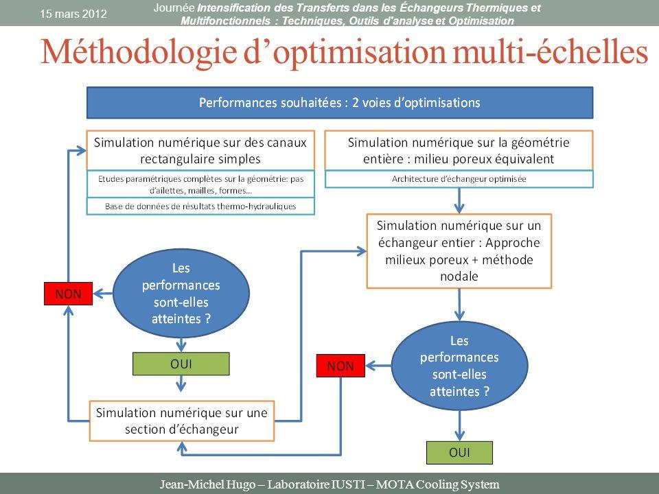Jean-Michel Hugo – Laboratoire IUSTI – MOTA Cooling System Méthodologie doptimisation multi-échelles 15 mars 2012 Journée Intensification des Transfer