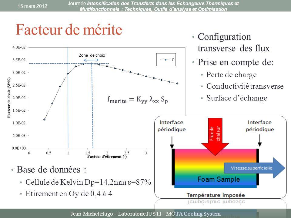 Jean-Michel Hugo – Laboratoire IUSTI – MOTA Cooling System Facteur de mérite 15 mars 2012 Journée Intensification des Transferts dans les Échangeurs T