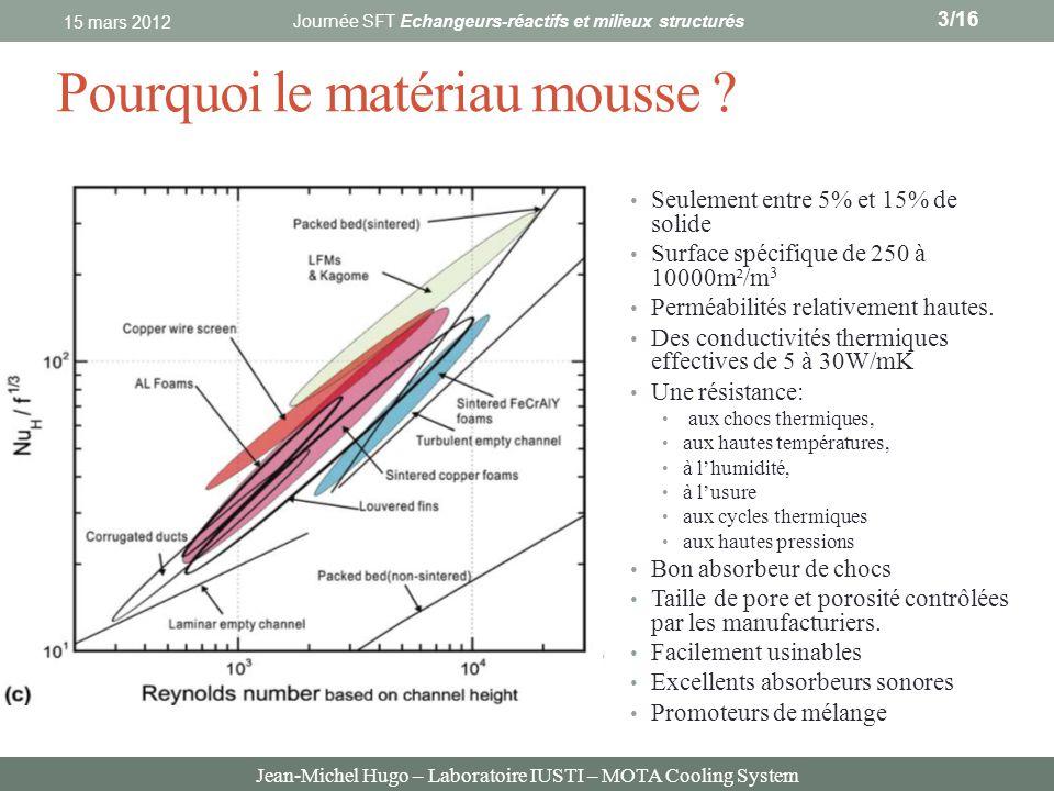 Jean-Michel Hugo – Laboratoire IUSTI – MOTA Cooling System Pourquoi le matériau mousse ? Seulement entre 5% et 15% de solide Surface spécifique de 250