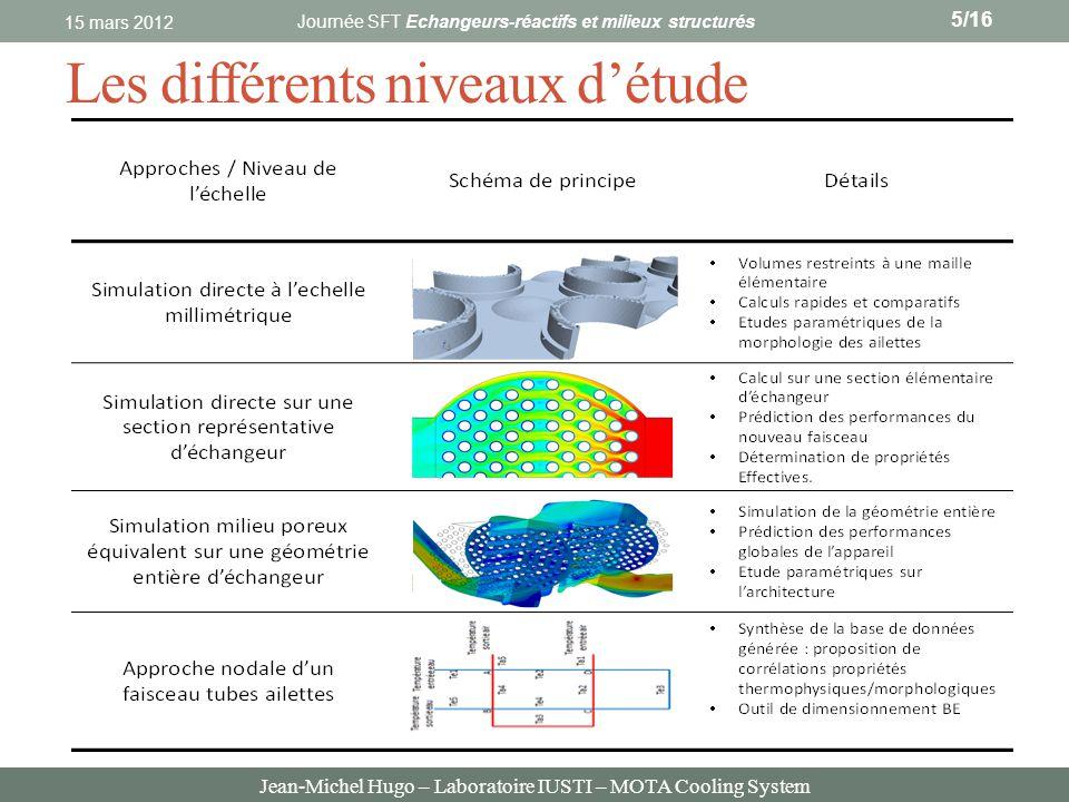 Jean-Michel Hugo – Laboratoire IUSTI – MOTA Cooling System Les différents niveaux détude 15 mars 2012 5/16 Journée SFT Echangeurs-réactifs et milieux