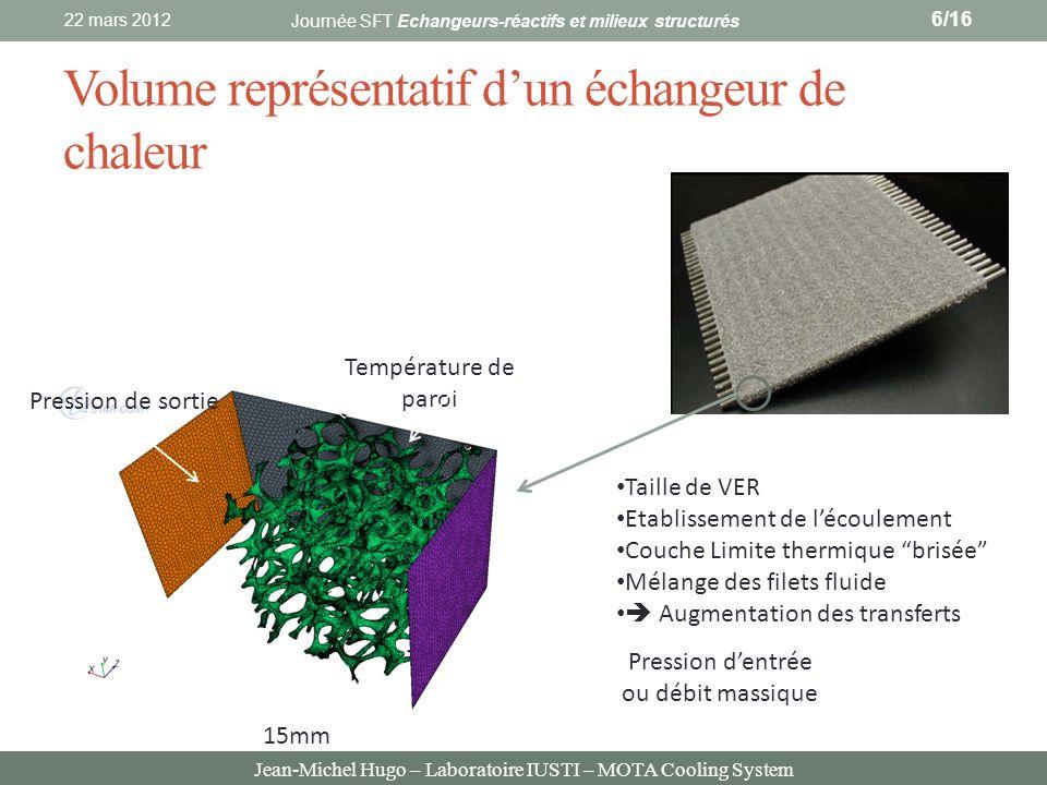 Jean-Michel Hugo – Laboratoire IUSTI – MOTA Cooling System Volume représentatif dun échangeur de chaleur Pression dentrée ou débit massique Pression d