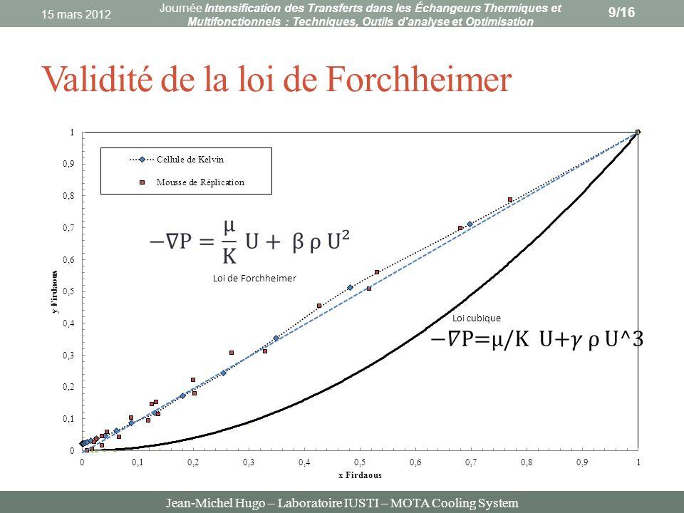 Jean-Michel Hugo – Laboratoire IUSTI – MOTA Cooling System Validité de la loi de Forchheimer 15 mars 2012 Journée Intensification des Transferts dans