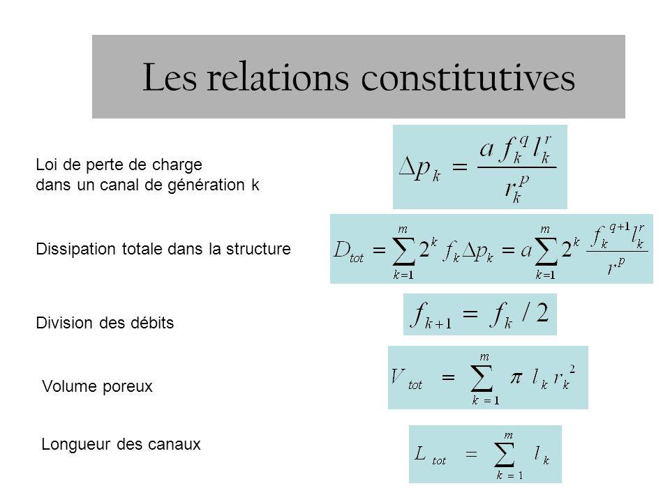 Les relations constitutives Loi de perte de charge dans un canal de génération k Dissipation totale dans la structure Volume poreux Division des débits Longueur des canaux