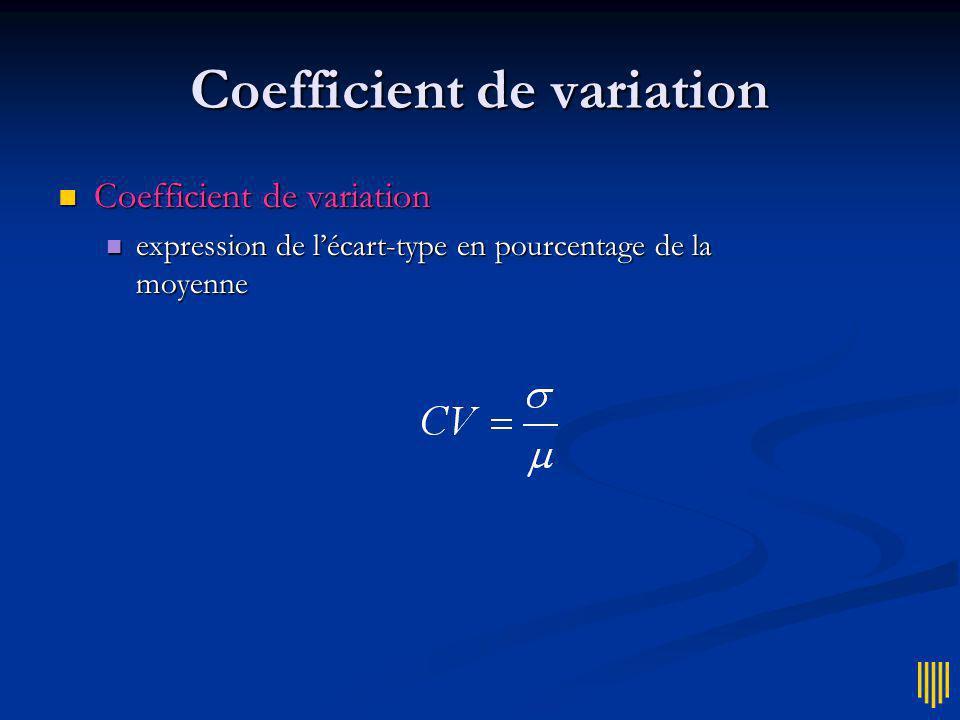 Coefficient de variation Problème de comparaison...