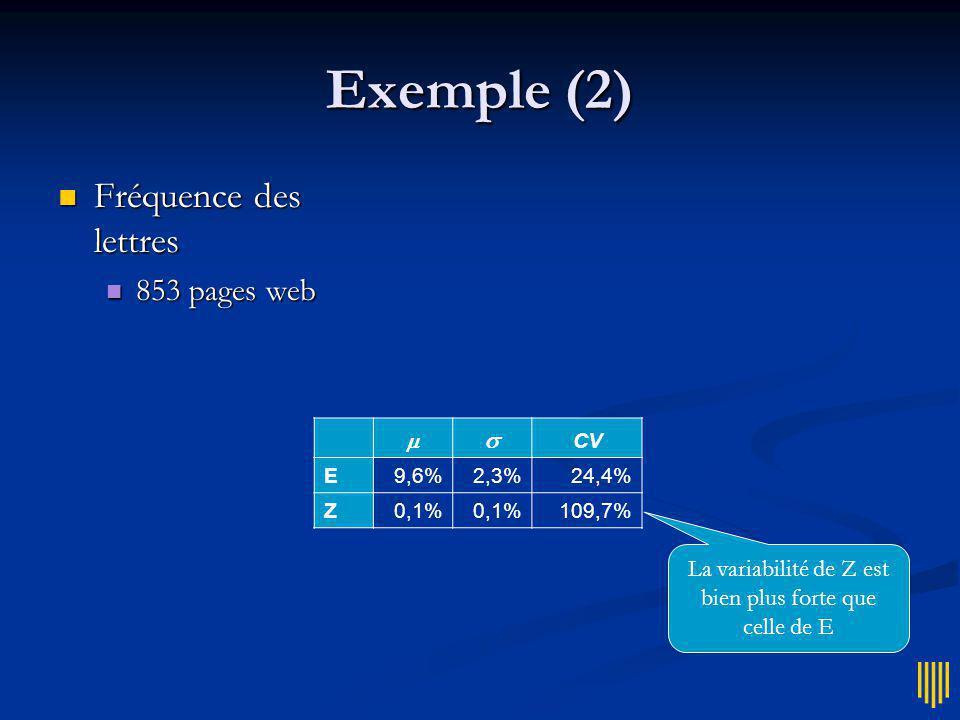 Exemple (1) DanseusesSumos 58,0206,6 48,9213,7 50,2210,7 44,1218,6 41,2199,2 49,9200,1 59,3187,9 51,3183,4 55,8201,7 47,6187,1 Moyenne50,6200,9 Ecart-type5,210,8 Coeff.