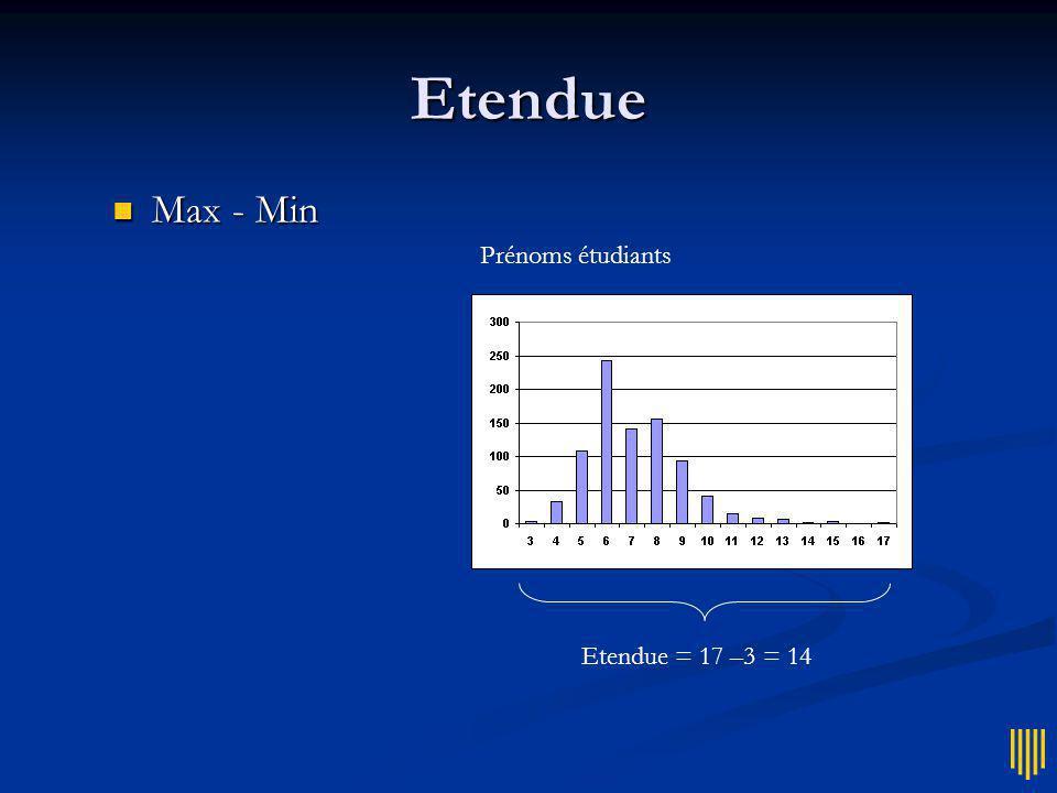 Introduction Problème : Problème : moyenne identique moyenne identique étalement différent des données étalement différent des données Nécessité de mesurer la variabilité, ou dispersion des données Nécessité de mesurer la variabilité, ou dispersion des données