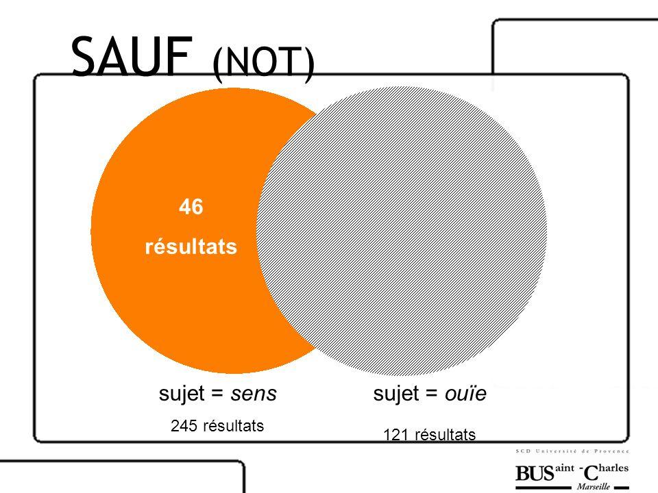 sujet = sens 245 résultats sujet = ouïe 121 résultats 46 résultats SAUF (NOT)