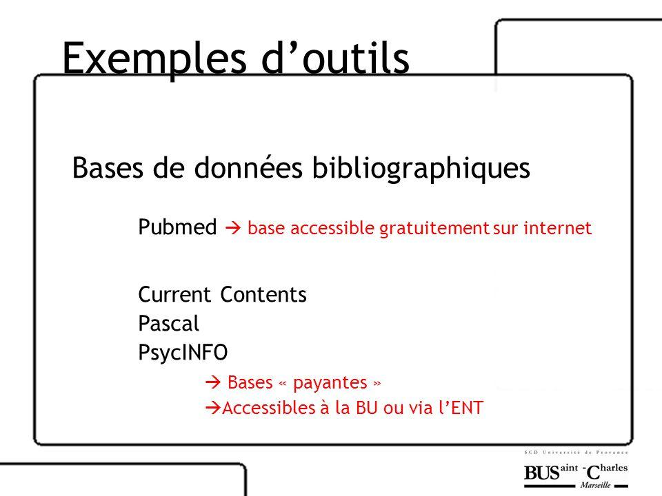Exemples doutils Bases de données bibliographiques Pubmed base accessible gratuitement sur internet Current Contents Pascal PsycINFO Bases « payantes » Accessibles à la BU ou via lENT