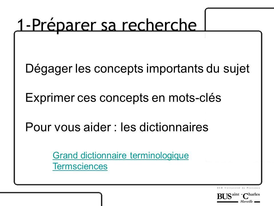 Besoin daide ? Site de la BU : http://www.univ-provence.fr/scd Le BIB