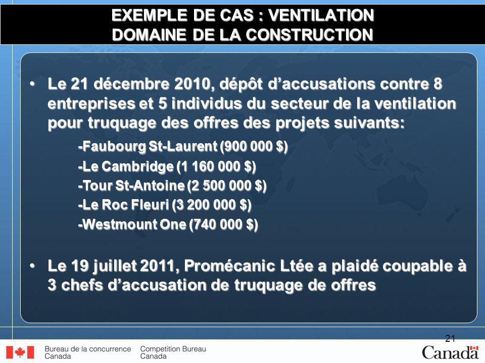 21 Le 21 décembre 2010, dépôt daccusations contre 8 entreprises et 5 individus du secteur de la ventilation pour truquage des offres des projets suivants:Le 21 décembre 2010, dépôt daccusations contre 8 entreprises et 5 individus du secteur de la ventilation pour truquage des offres des projets suivants: -Faubourg St-Laurent (900 000 $) -Le Cambridge (1 160 000 $) -Tour St-Antoine (2 500 000 $) -Le Roc Fleuri (3 200 000 $) -Westmount One (740 000 $) Le 19 juillet 2011, Promécanic Ltée a plaidé coupable à 3 chefs daccusation de truquage de offresLe 19 juillet 2011, Promécanic Ltée a plaidé coupable à 3 chefs daccusation de truquage de offres EXEMPLE DE CAS : VENTILATION DOMAINE DE LA CONSTRUCTION