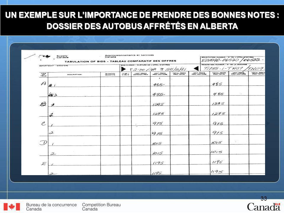 33 UN EXEMPLE SUR LIMPORTANCE DE PRENDRE DES BONNES NOTES : DOSSIER DES AUTOBUS AFFRÉTÉS EN ALBERTA