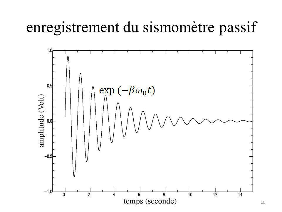 enregistrement du sismomètre passif 10