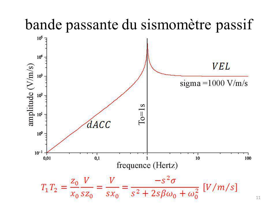 bande passante du sismomètre passif 11
