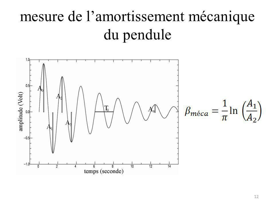 mesure de lamortissement mécanique du pendule 12