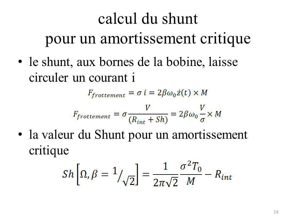 calcul du shunt pour un amortissement critique le shunt, aux bornes de la bobine, laisse circuler un courant i la valeur du Shunt pour un amortissement critique 14