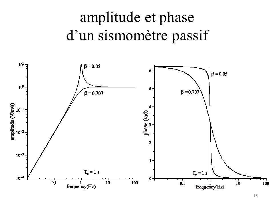 amplitude et phase dun sismomètre passif 16