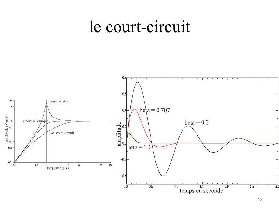 le court-circuit 18