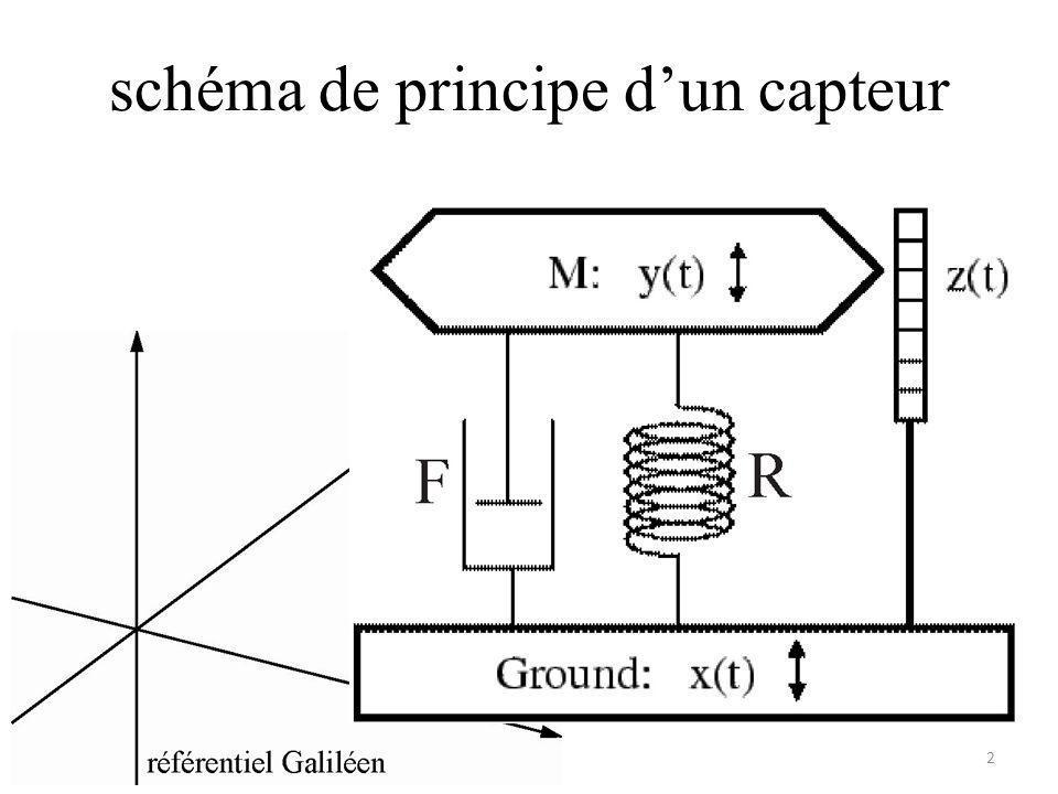 schéma de principe dun capteur 2