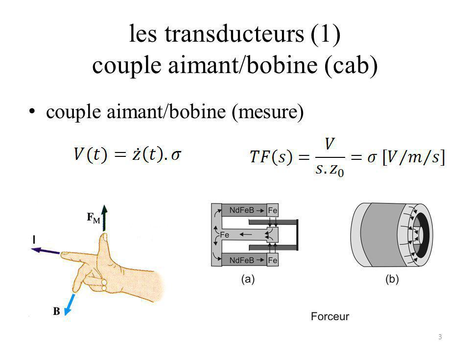 les transducteurs (1) couple aimant/bobine (cab) couple aimant/bobine (mesure) 3