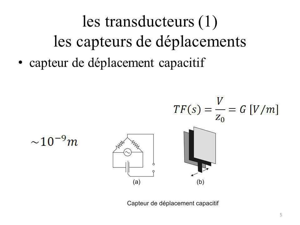 les transducteurs (1) les capteurs de déplacements capteur de déplacement capacitif 5