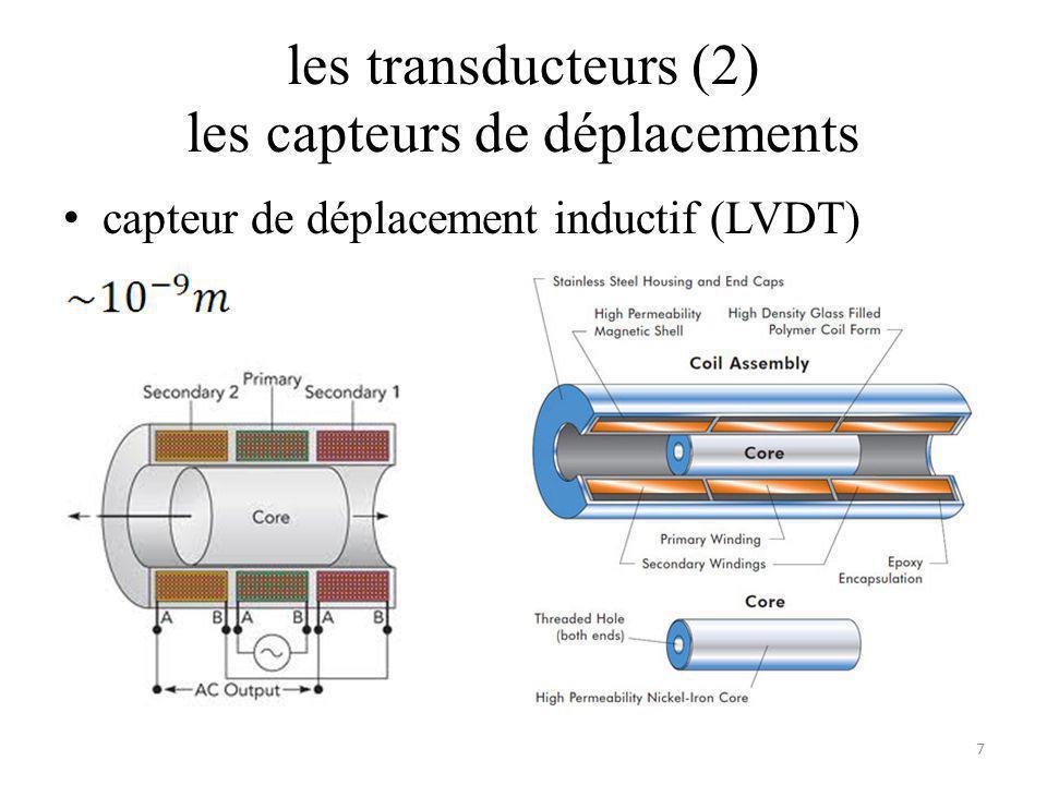 les transducteurs (2) les capteurs de déplacements capteur de déplacement inductif (LVDT) 7