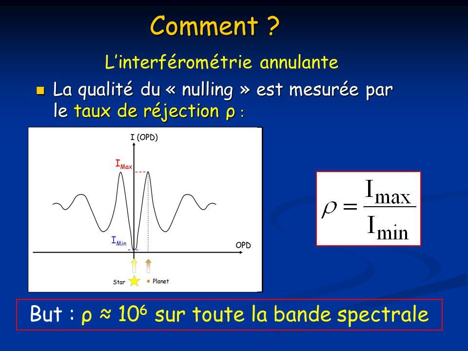 Démontrer expérimentalement lefficacité de linterférométrie à frange sombre.