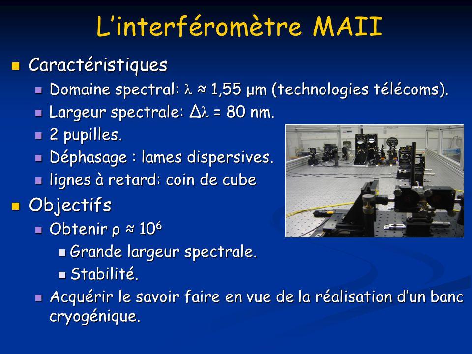 Linterféromètre MAII