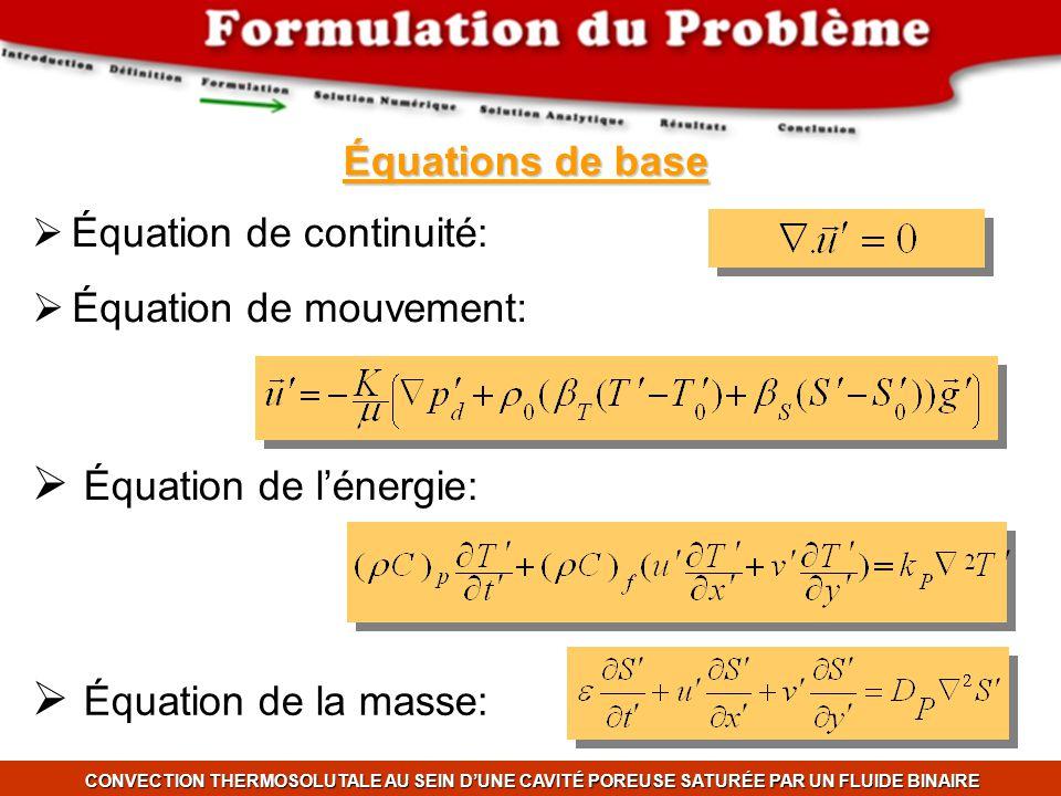 Équations de base CONVECTION THERMOSOLUTALE AU SEIN DUNE CAVITÉ POREUSE SATURÉE PAR UN FLUIDE BINAIRE Équation de continuité: Équation de mouvement: É