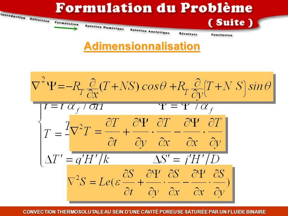 Adimensionnalisation CONVECTION THERMOSOLUTALE AU SEIN DUNE CAVITÉ POREUSE SATURÉE PAR UN FLUIDE BINAIRE